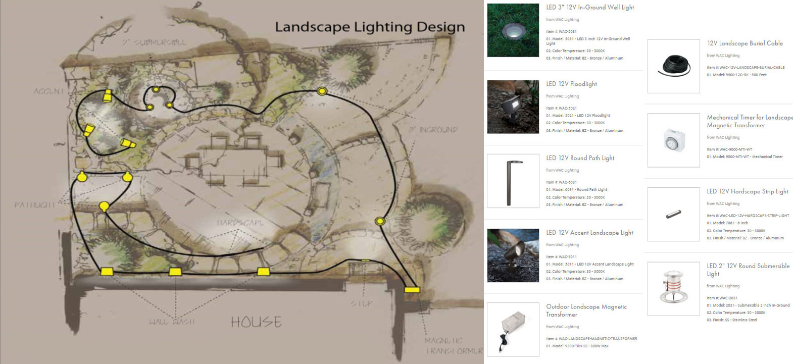 Outstanding Wac Design Your Landscape Lighting In 5 Easy Steps Wiring Digital Resources Dimetprontobusorg